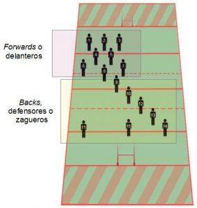 posición de los jugadores de rugby